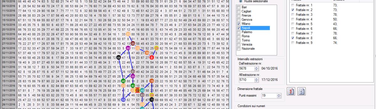 Spaziometria3D : milano napoli in pattern (Ambo secco)